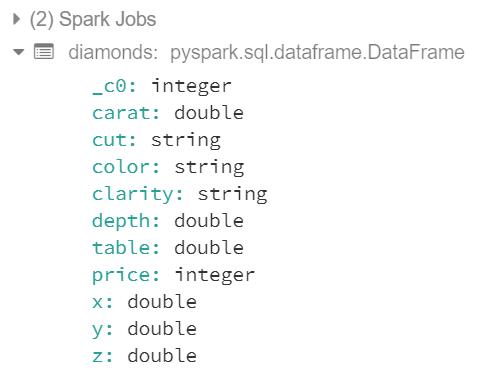 Exemplo Dataframe